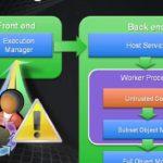 Core Development in SharePoint 2010